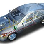 Comment fonctionne l'ESP sur une voiture ?